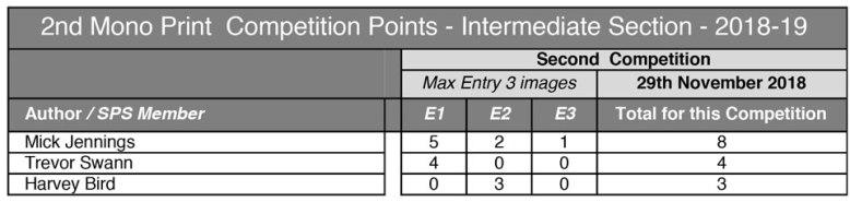 1.-2nd-MP---Intermediate---2018-19